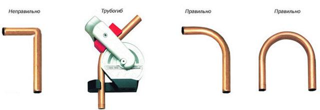 Сгибание пластиковых труб с помощью фена