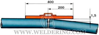 Технология сборки трубных узлов