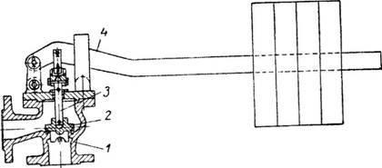 Виды запорной арматуры в котельной