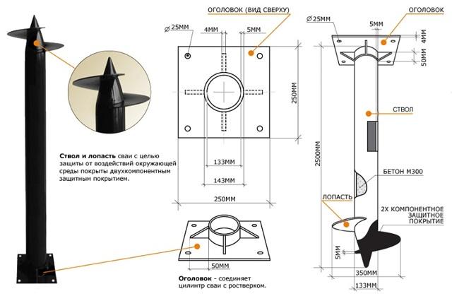 Технология изготовления свай из трубы