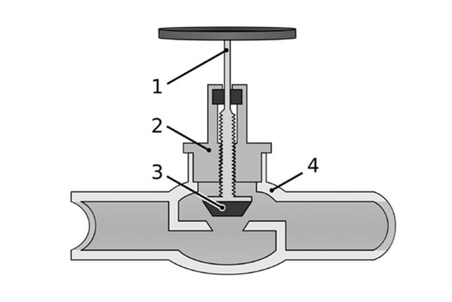 Вид запорной арматуры вентиль