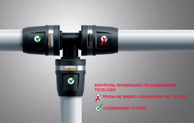 Фитинги для соединения push fit