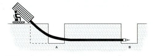 Технология монтажа труб пэ100
