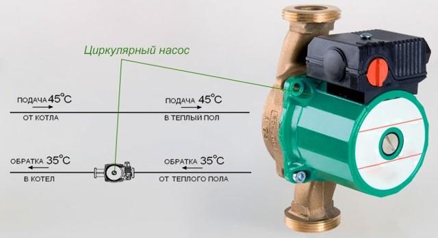 Металлические фитинги для теплого пола