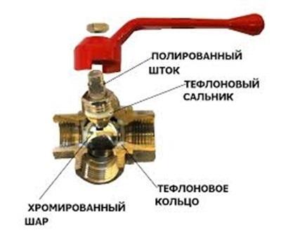 Учебный комплекс трубопроводная арматура
