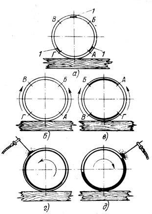 Технология ручной дуговой сварки неповоротного стыка трубы