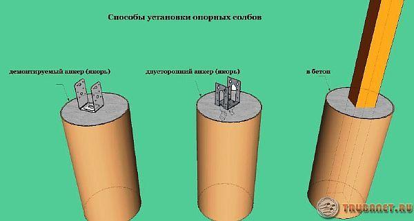 Самодельный навес из профильной трубы