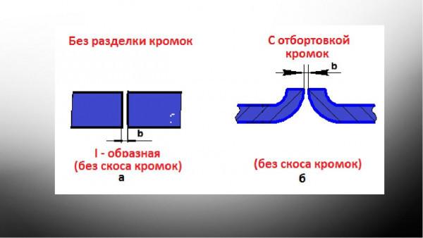 Технология сварки труб с разделкой кромок