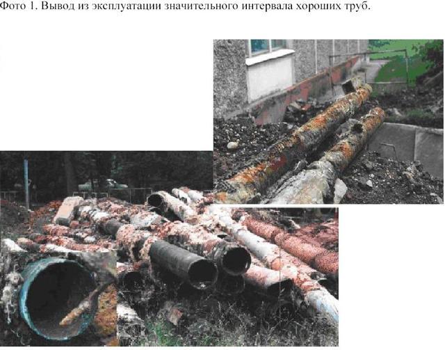 Фактическая толщина стенки трубопровода