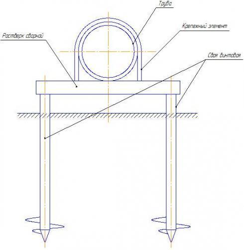 Свайный фундамент под трубопровод