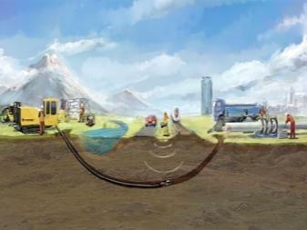 Технология горизонтального бурения с прокладкой труб