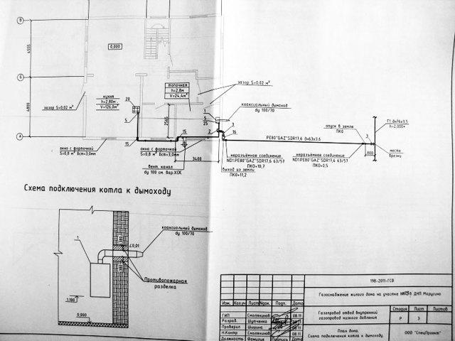 Сечение газовой трубы для частного дома