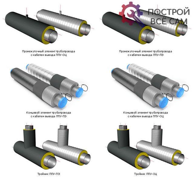 Технология прокладки ппу труб
