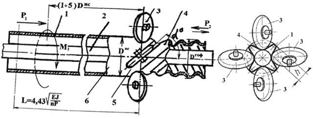 Технология производства спиральношовных труб